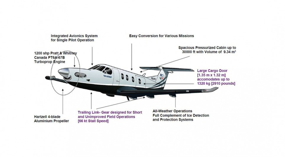 PC-12 Aerial Survey | Business Jets